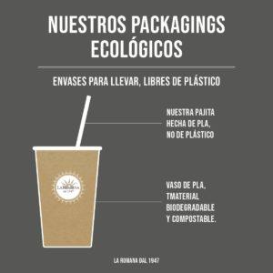 material ecológico sustituyendo plástico por PLA en La Romana